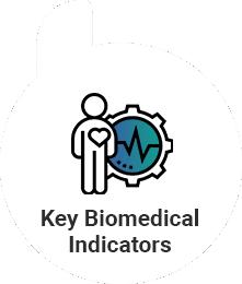 Key Biomedical Indicators